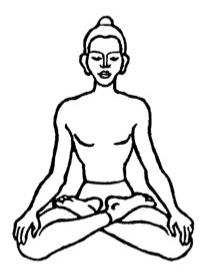 el yoga y como se conoce en occidente