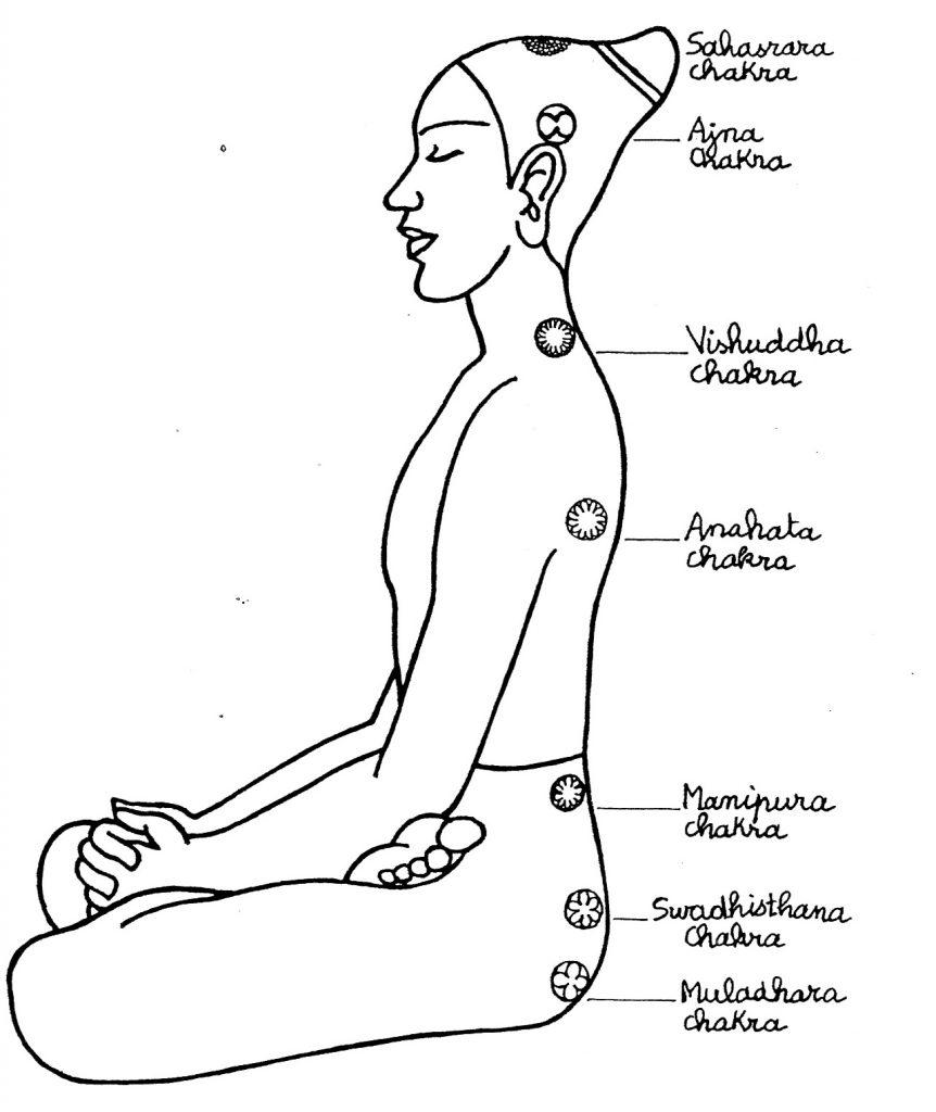 yogui hatha